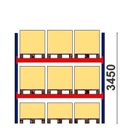 Kompletta pallställ Höjd 3450