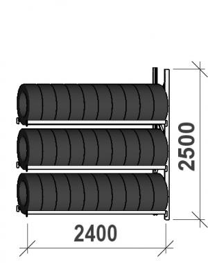 Däckställ följesektion 2500x2400x500, 3 hyllplan,300kg/plan