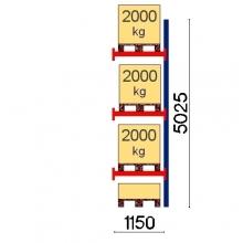 Add On Bay 5025x1150, 2000kg/pallet, 4 FIN pallets