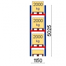Starter Bay 5025x1150, 2000kg/pallet, 4 FIN pallets