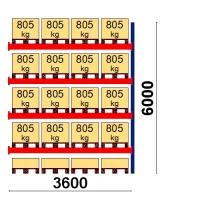 Pallställ följesektion 6000x3600 805kg/20 pallar